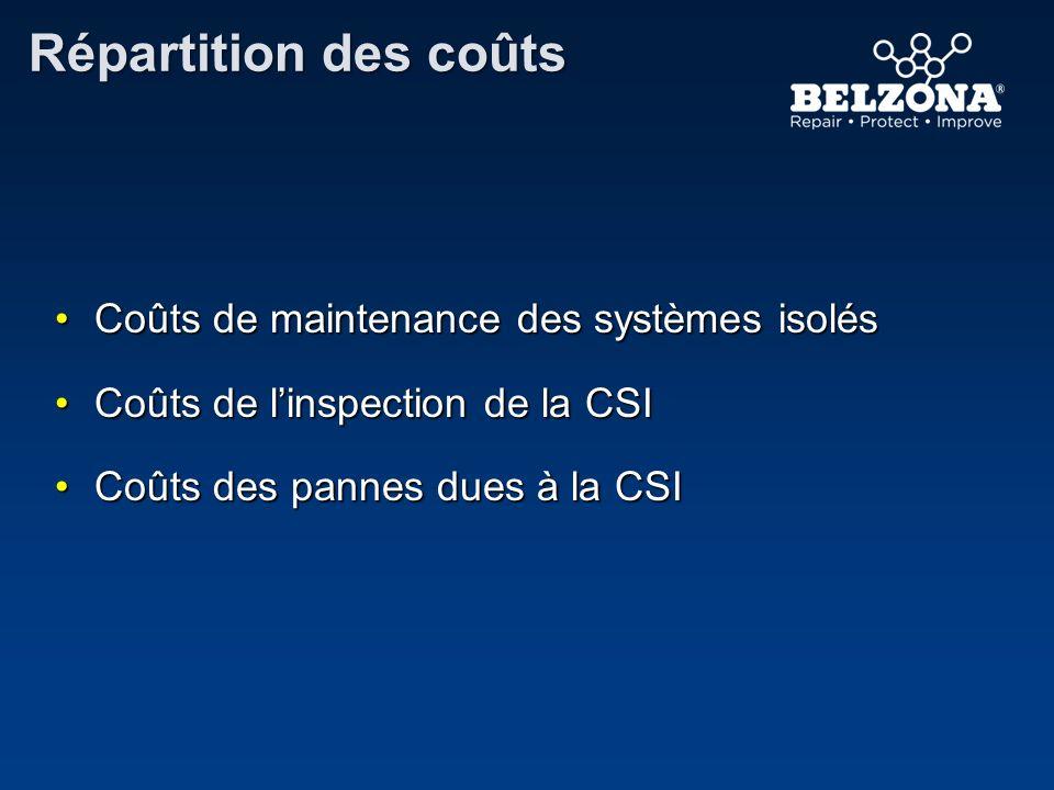 Répartition des coûts Coûts de maintenance des systèmes isolés