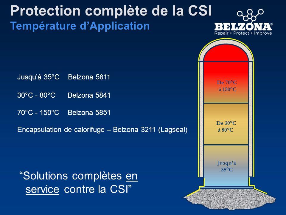 Solutions complètes en service contre la CSI