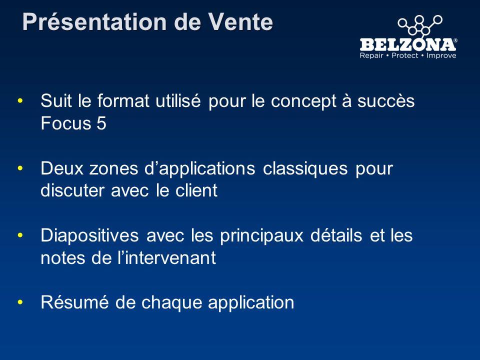Présentation de Vente Suit le format utilisé pour le concept à succès Focus 5. Deux zones d'applications classiques pour discuter avec le client.