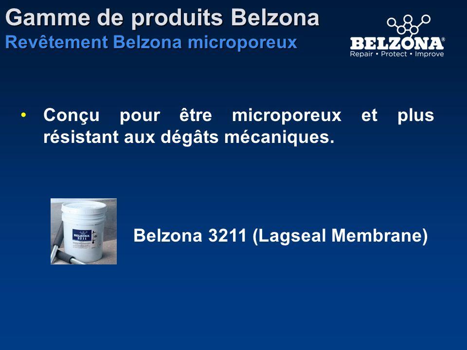 Gamme de produits Belzona