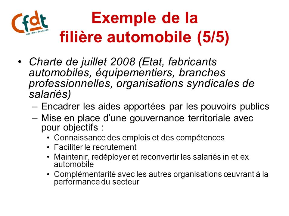 Exemple de la filière automobile (5/5)