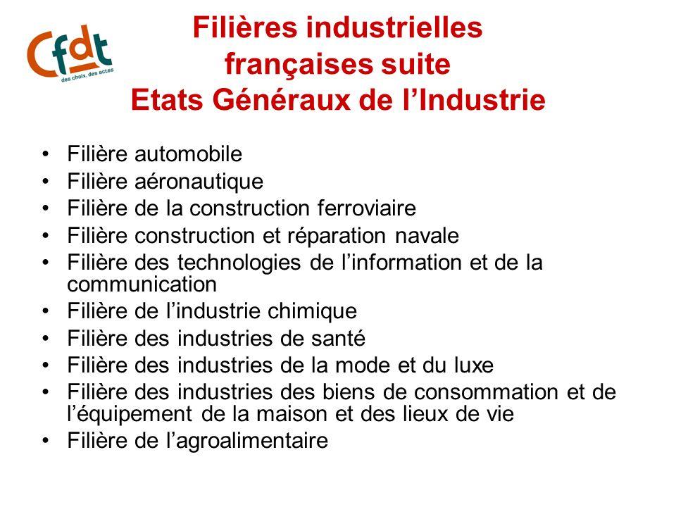 Filières industrielles françaises suite Etats Généraux de l'Industrie