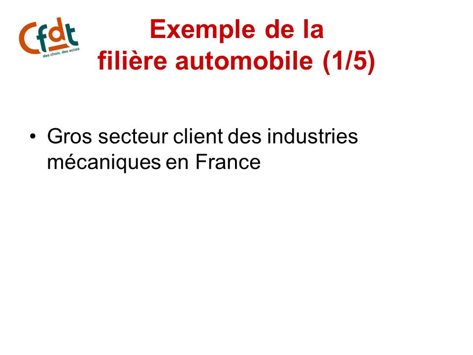 Exemple de la filière automobile (1/5)