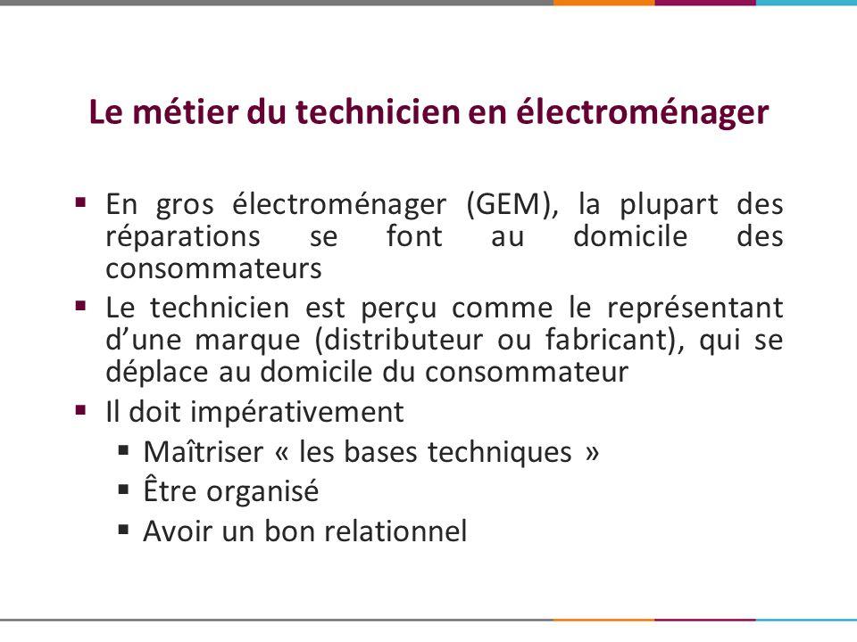 Le métier du technicien en électroménager