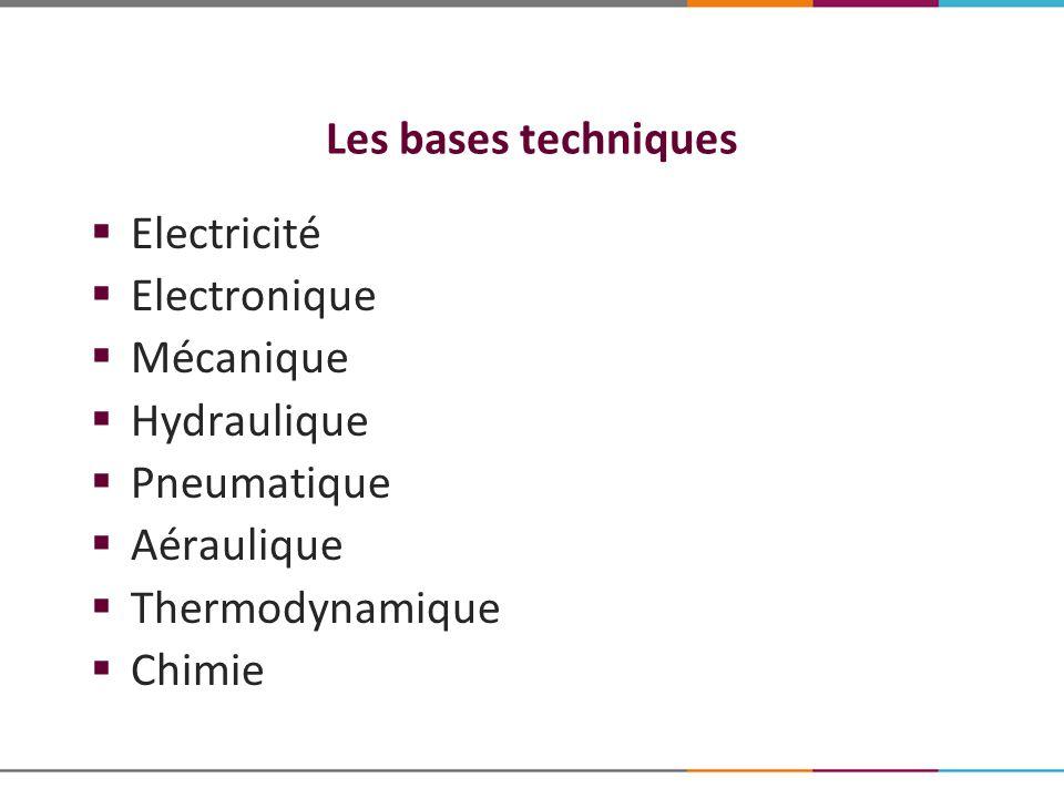 Les bases techniques Electricité. Electronique. Mécanique. Hydraulique. Pneumatique. Aéraulique.