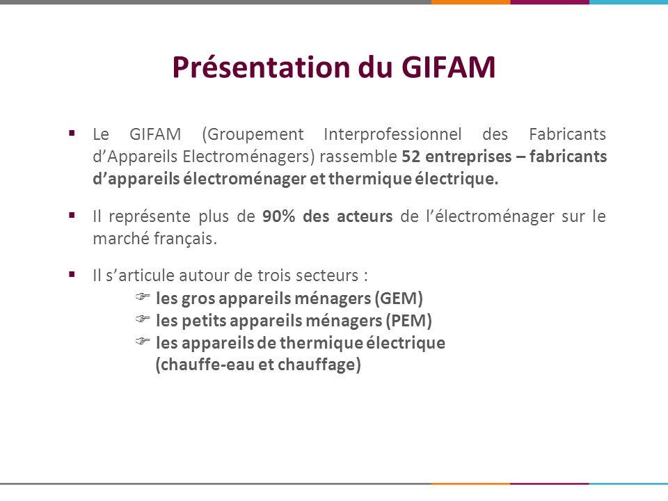 Présentation du GIFAM