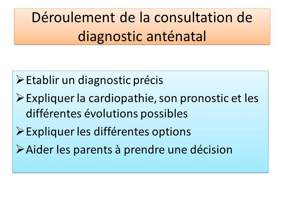 Déroulement de la consultation de diagnostic anténatal