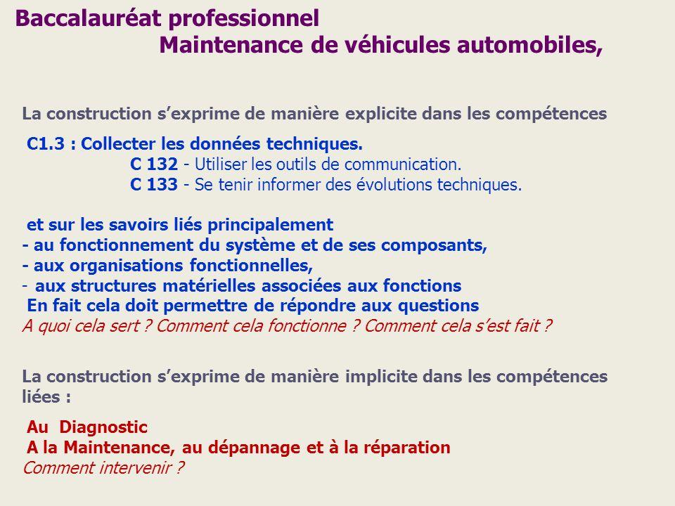 Baccalauréat professionnel Maintenance de véhicules automobiles,