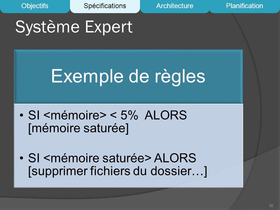 Exemple de règles Système Expert