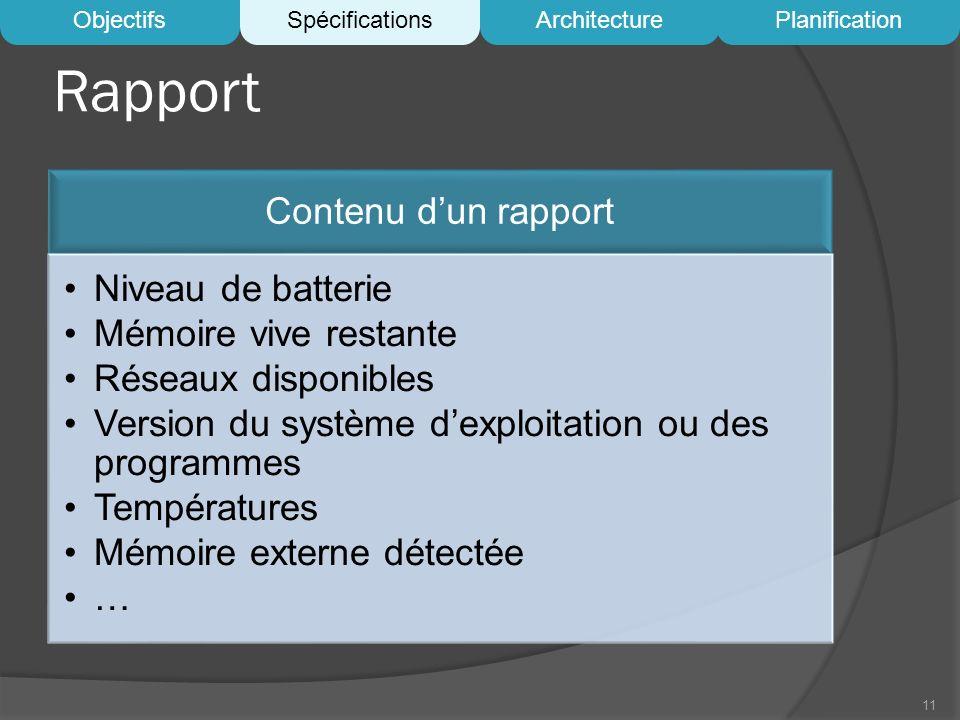 Rapport Contenu d'un rapport Niveau de batterie Mémoire vive restante