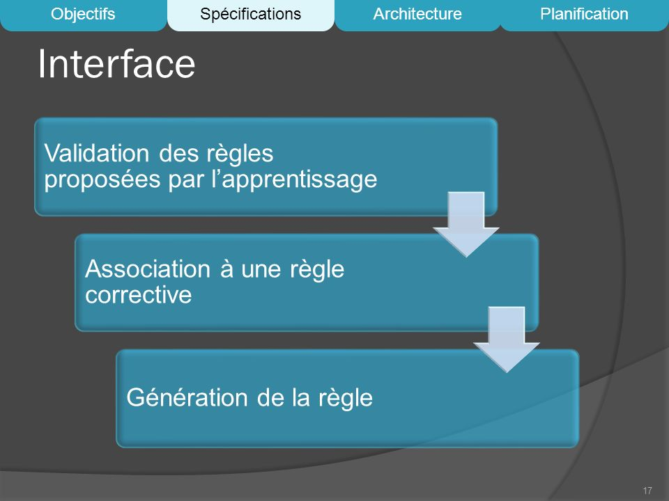 Interface Validation des règles proposées par l'apprentissage