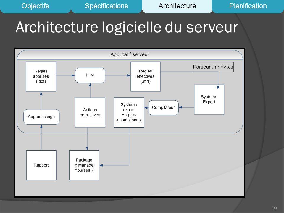 Architecture logicielle du serveur