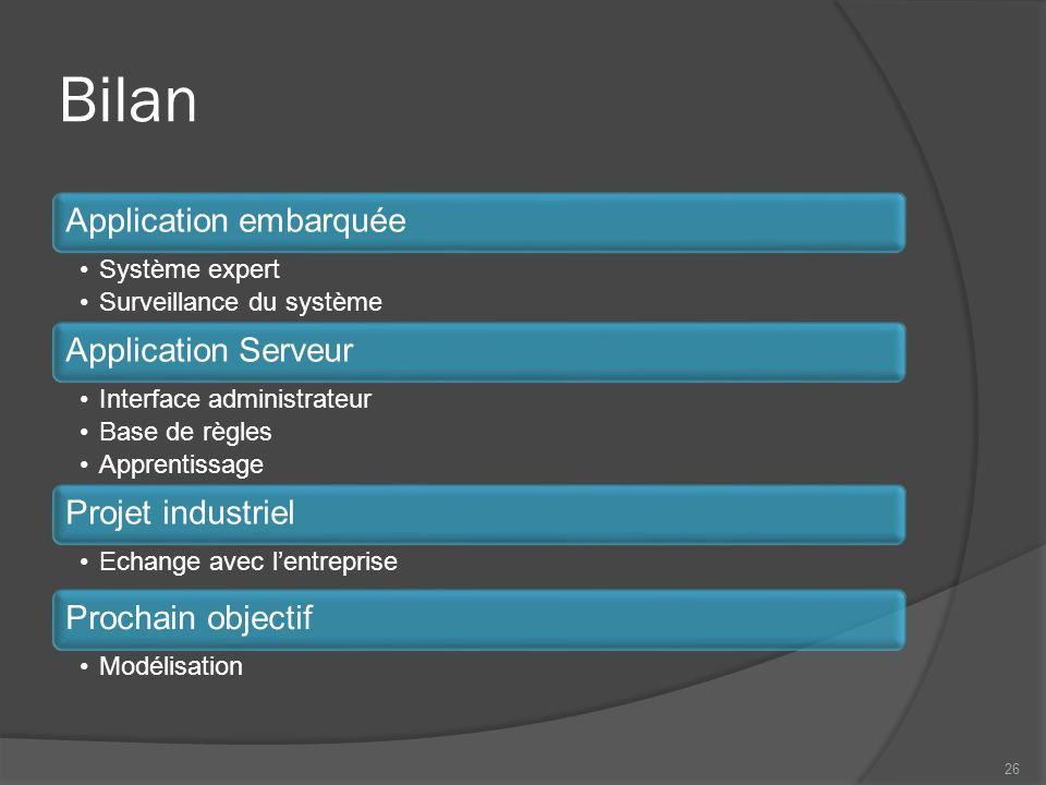 Bilan Application embarquée Application Serveur Projet industriel