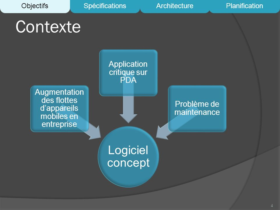 Contexte Logiciel concept Application critique sur PDA