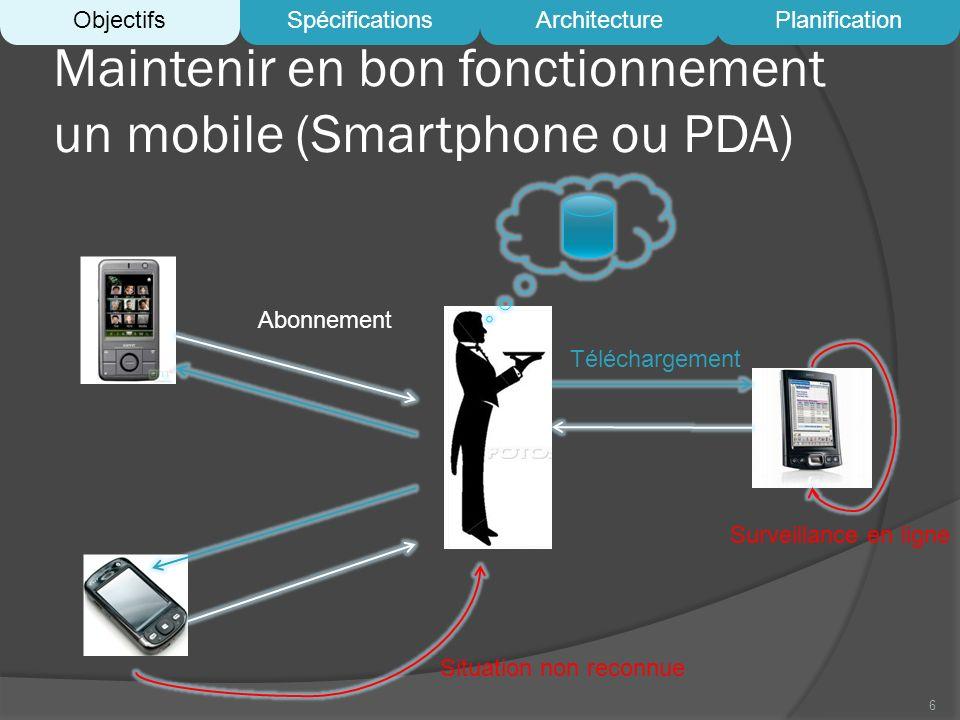 Maintenir en bon fonctionnement un mobile (Smartphone ou PDA)