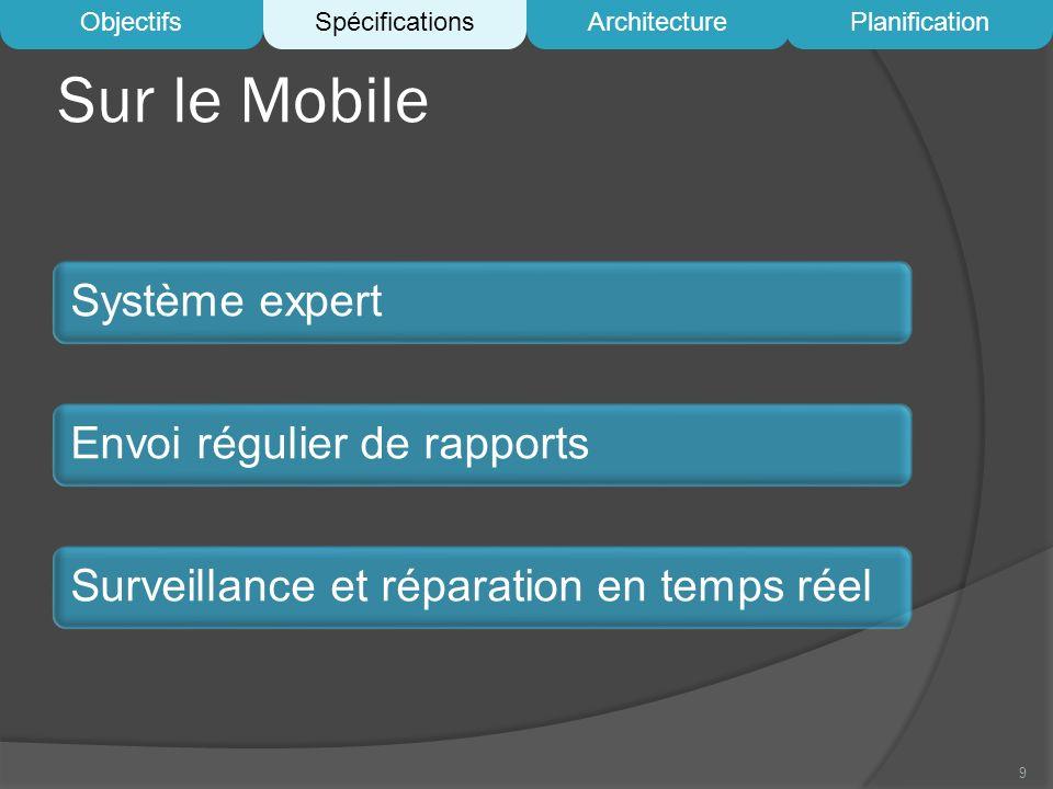 Sur le Mobile Système expert Envoi régulier de rapports
