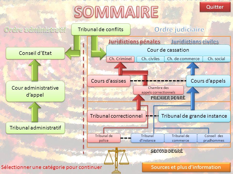 SOMMAIRE Ordre administratif Ordre judiciaire Quitter