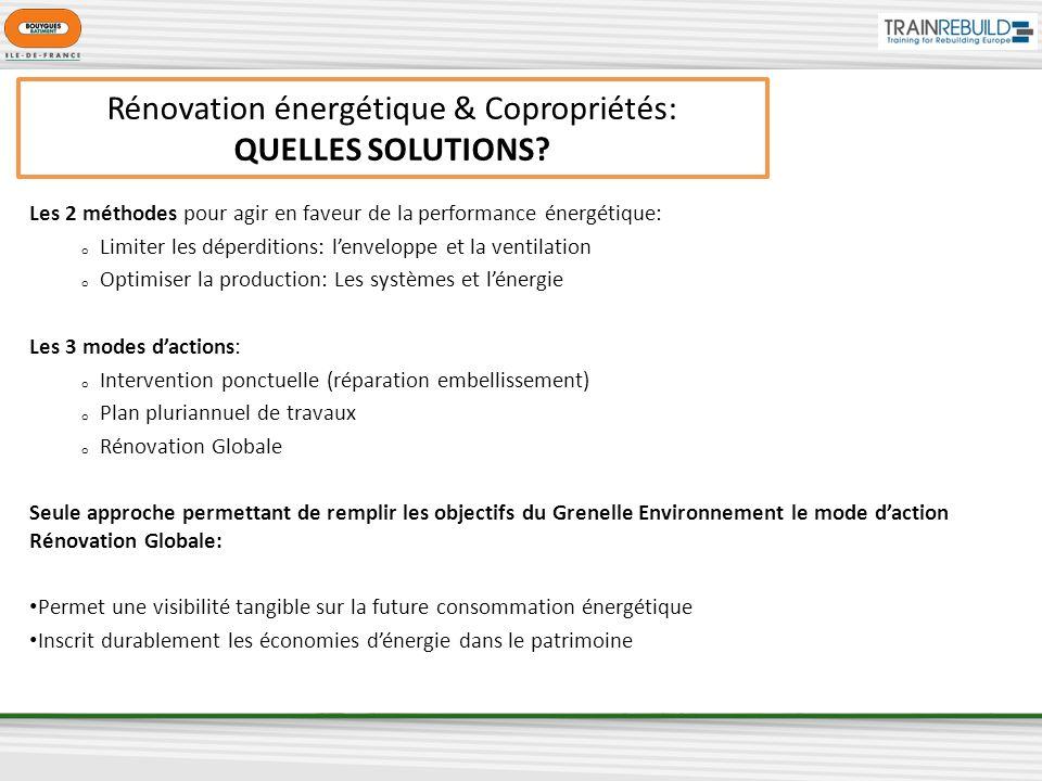 Rénovation énergétique & Copropriétés: QUELLES SOLUTIONS
