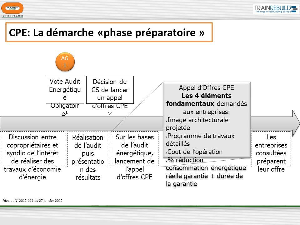 CPE: La démarche «phase préparatoire »