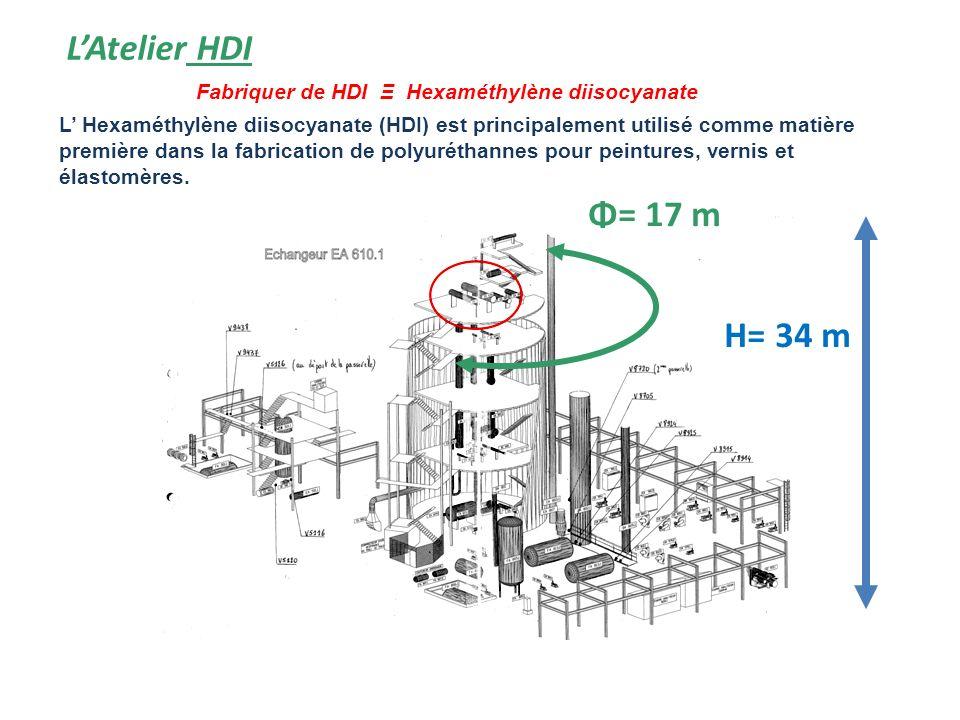 Fabriquer de HDI Ξ Hexaméthylène diisocyanate
