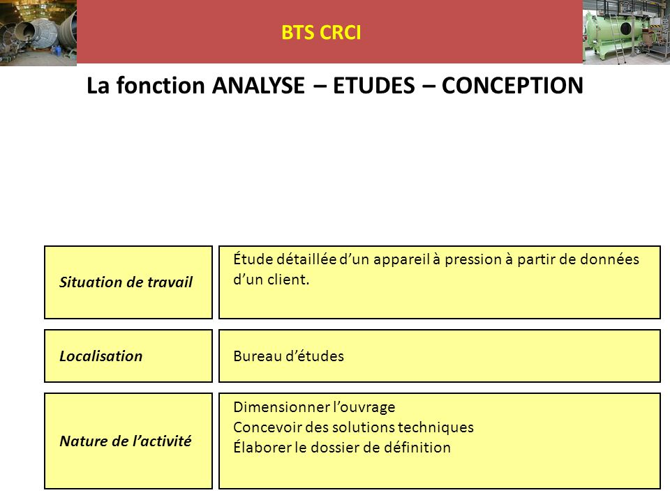La fonction ANALYSE – ETUDES – CONCEPTION