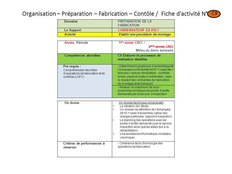 Organisation – Préparation – Fabrication – Contôle / Fiche d'activité N°