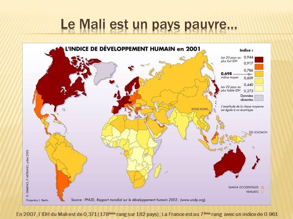 Le Mali est un pays pauvre…