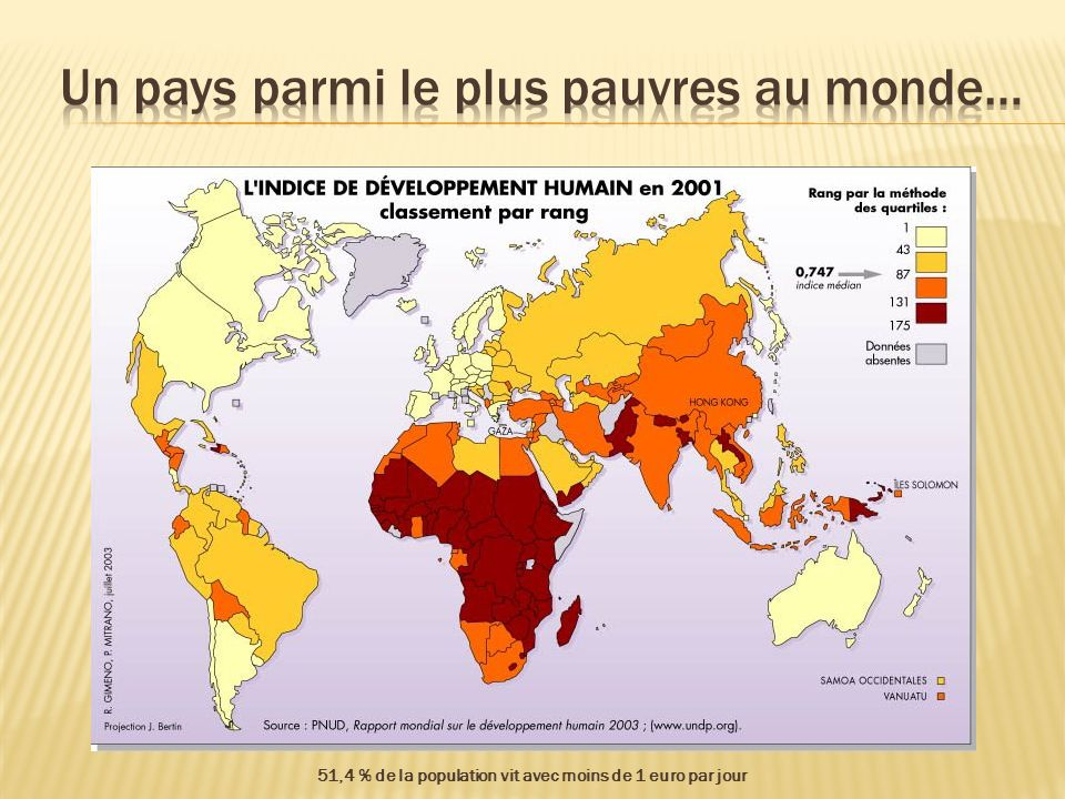 Un pays parmi le plus pauvres au monde…