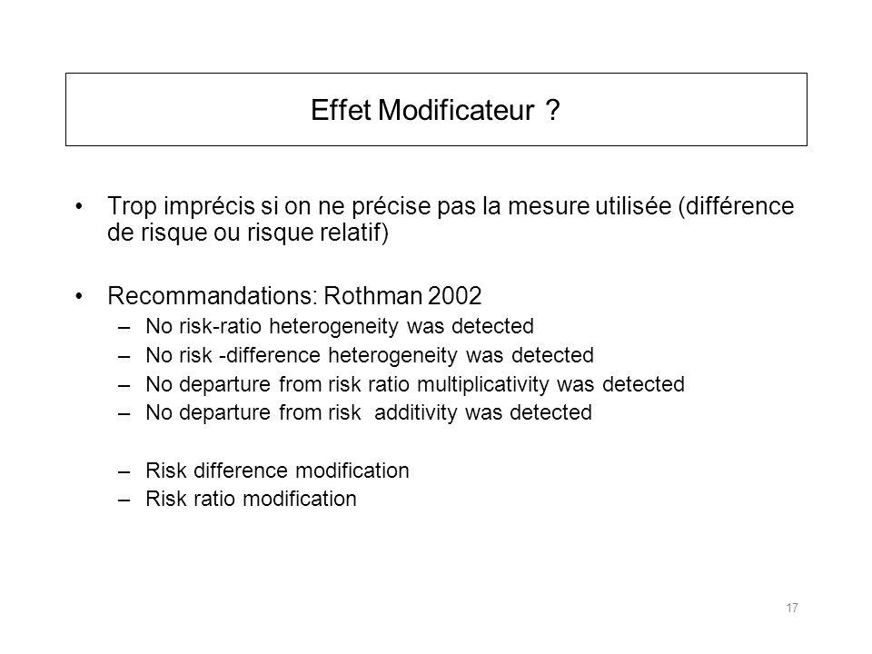 Effet Modificateur Trop imprécis si on ne précise pas la mesure utilisée (différence de risque ou risque relatif)