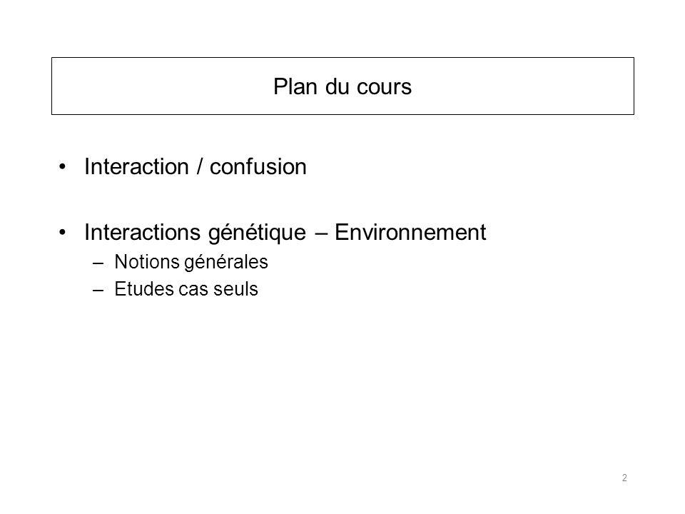 Interaction / confusion Interactions génétique – Environnement