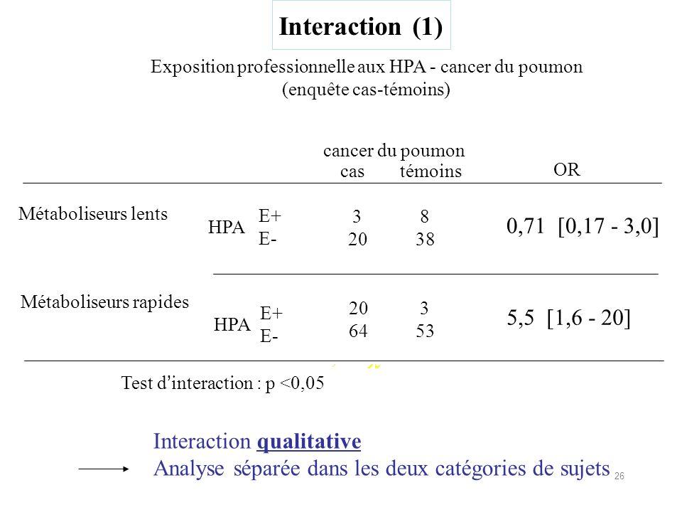 Interaction (1) Exposition professionnelle aux HPA - cancer du poumon. (enquête cas-témoins) cancer du poumon.