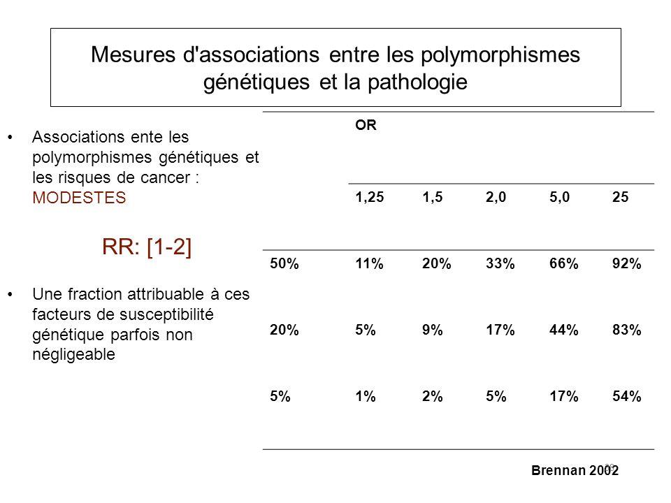 Mesures d associations entre les polymorphismes génétiques et la pathologie