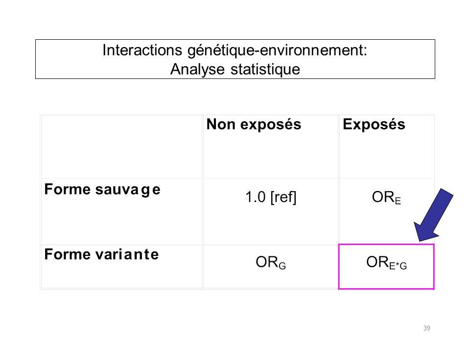 Interactions génétique-environnement: Analyse statistique