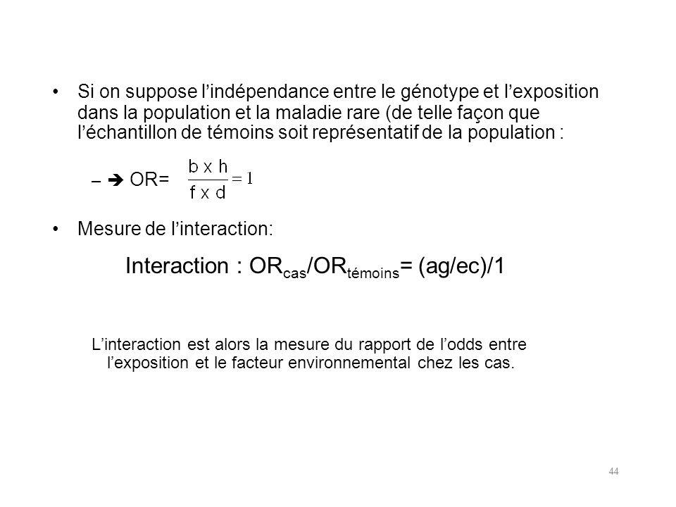 Interaction : ORcas/ORtémoins= (ag/ec)/1