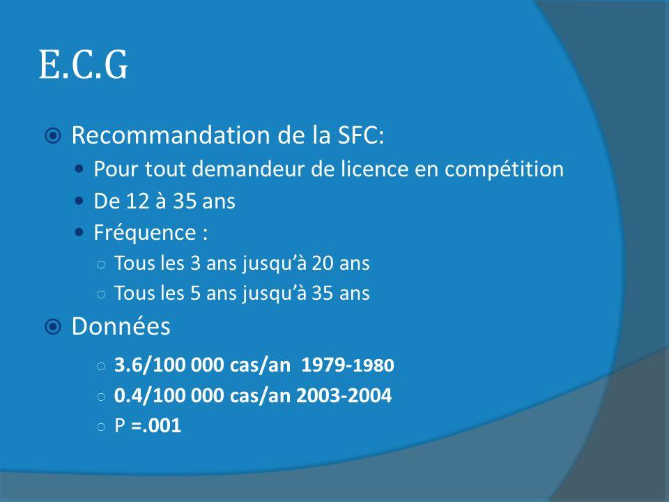 E.C.G Recommandation de la SFC: Données