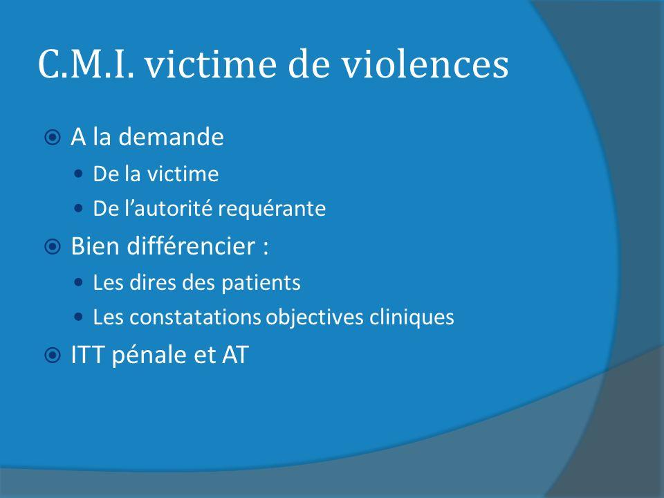 C.M.I. victime de violences