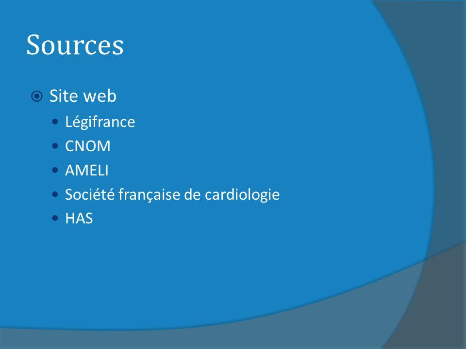 Sources Site web Légifrance CNOM AMELI