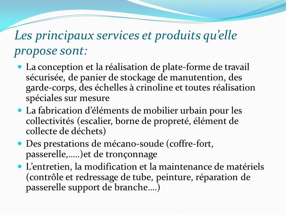 Les principaux services et produits qu'elle propose sont: