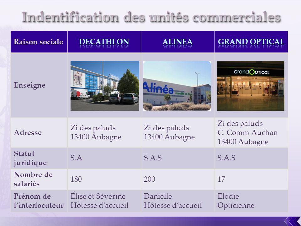 Indentification des unités commerciales