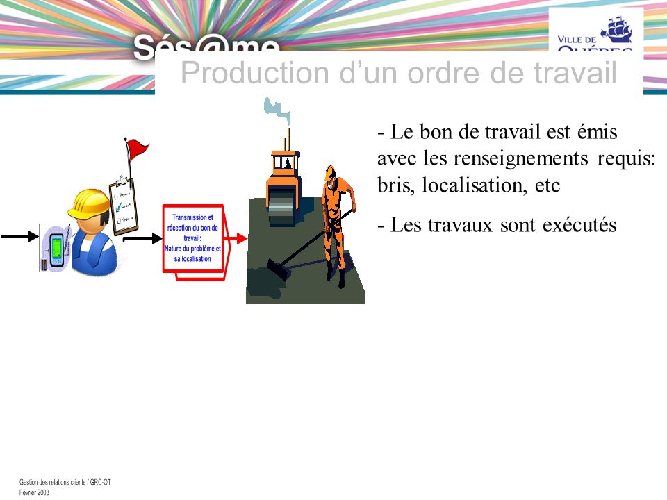 Production d'un ordre de travail