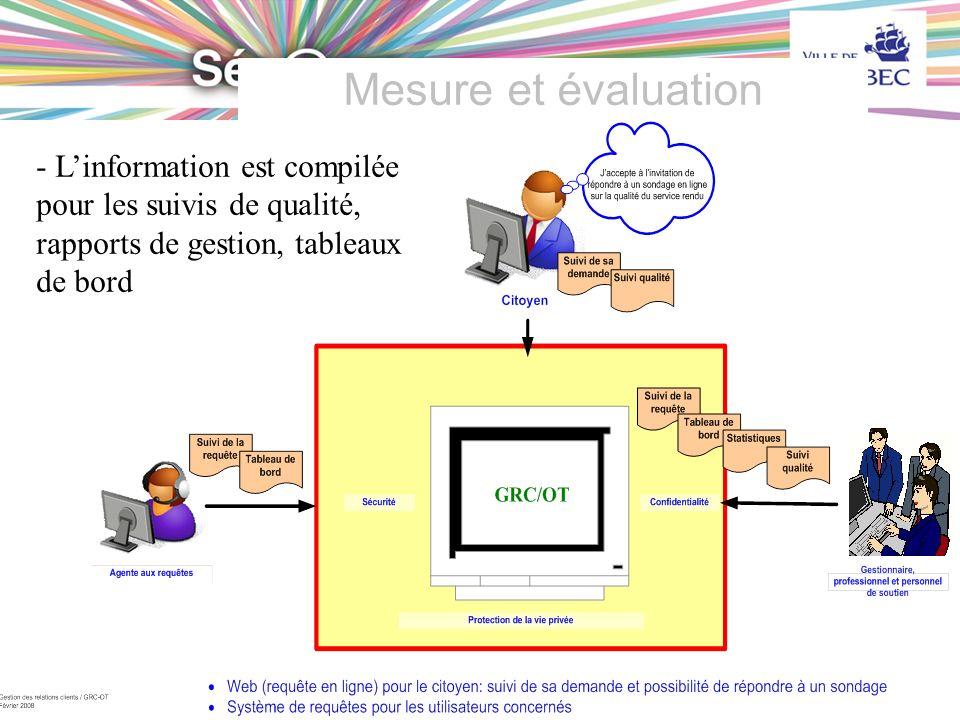 Mesure et évaluation - L'information est compilée pour les suivis de qualité, rapports de gestion, tableaux de bord.
