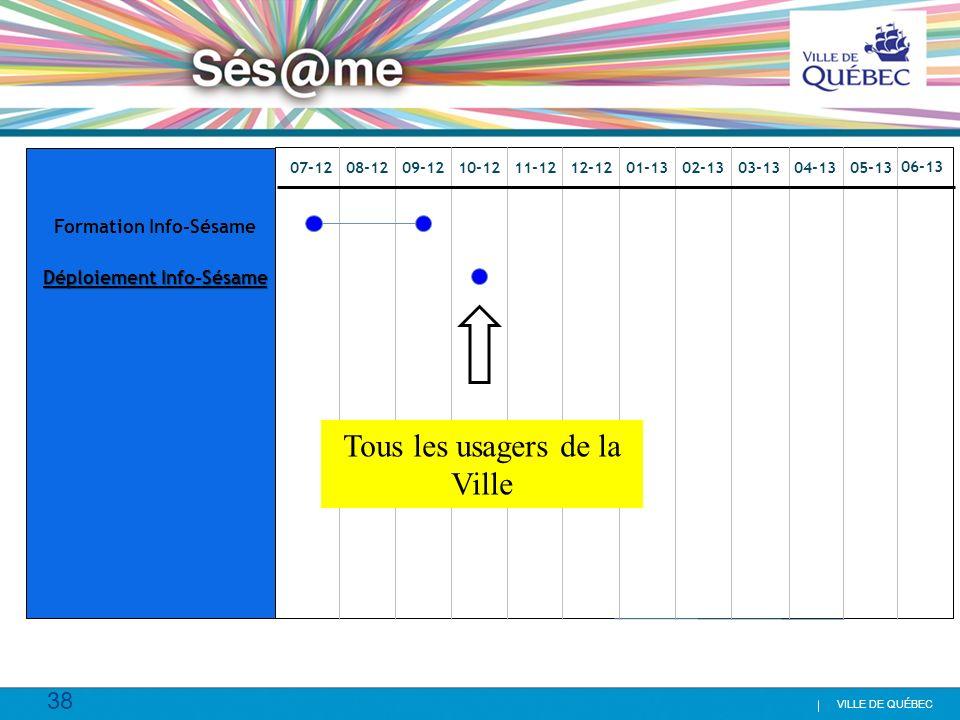 Formation Info-Sésame Déploiement Info-Sésame