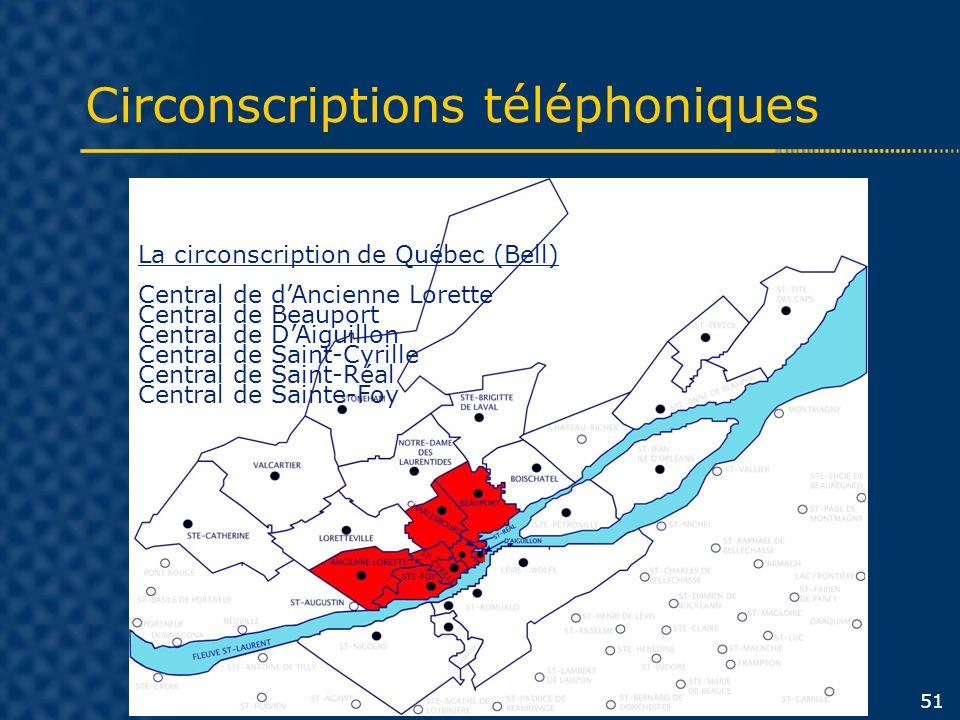Circonscriptions téléphoniques