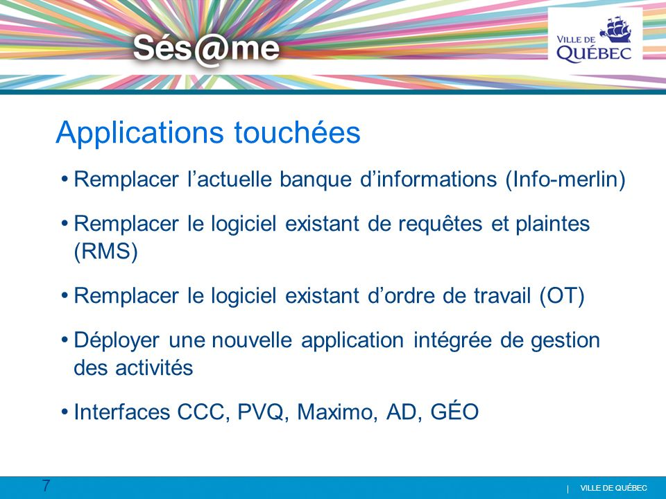 Applications touchées