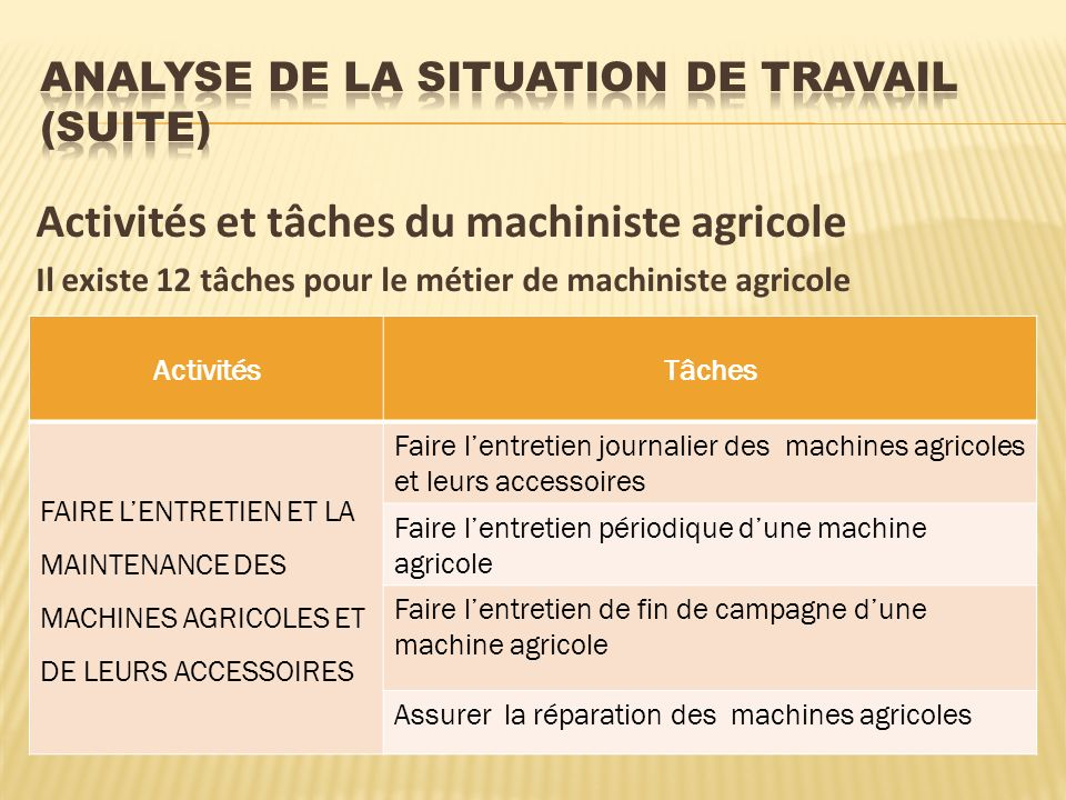 ANALYSE DE LA SITUATION DE TRAVAIL (suite)