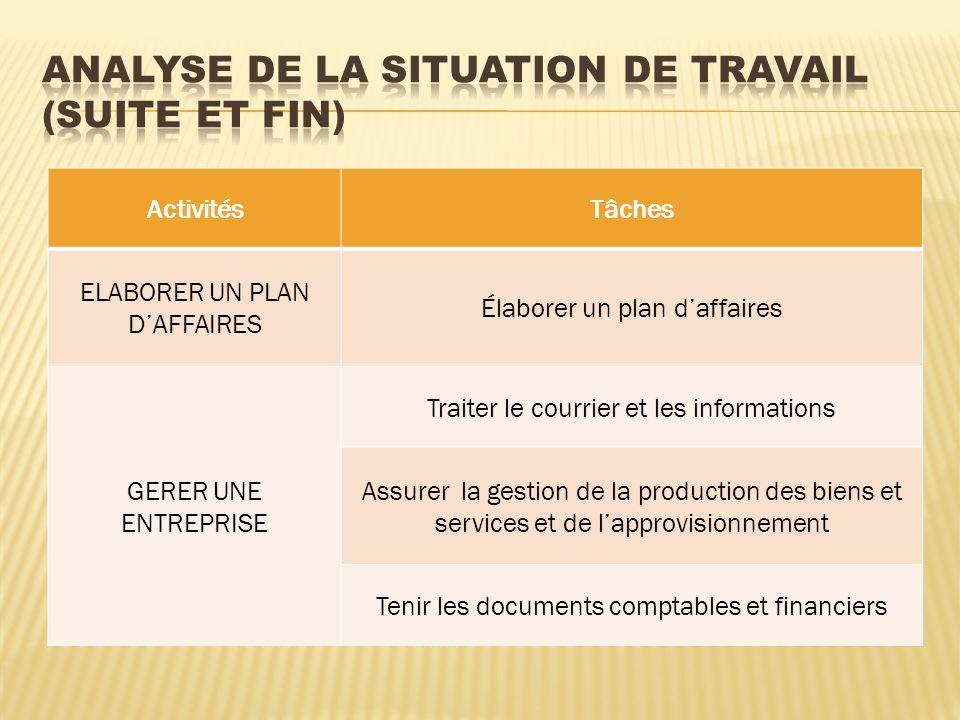 ANALYSE DE LA SITUATION DE TRAVAIL (suite et fin)