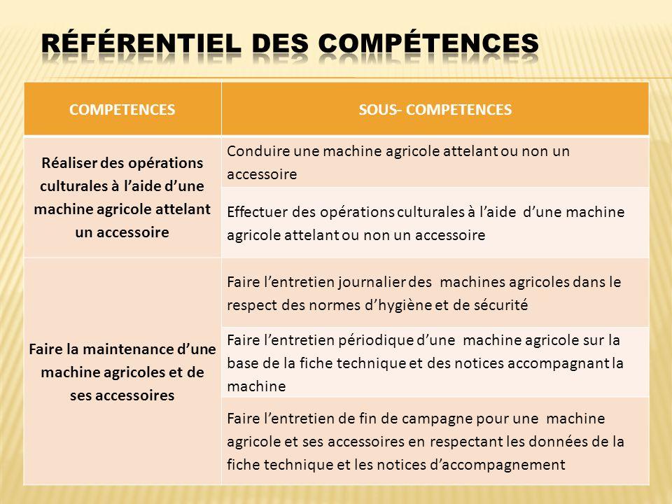 RÉFÉRENTIEL DES COMPÉTENCES
