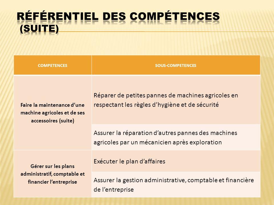 RÉFÉRENTIEL DES COMPÉTENCES (suite)
