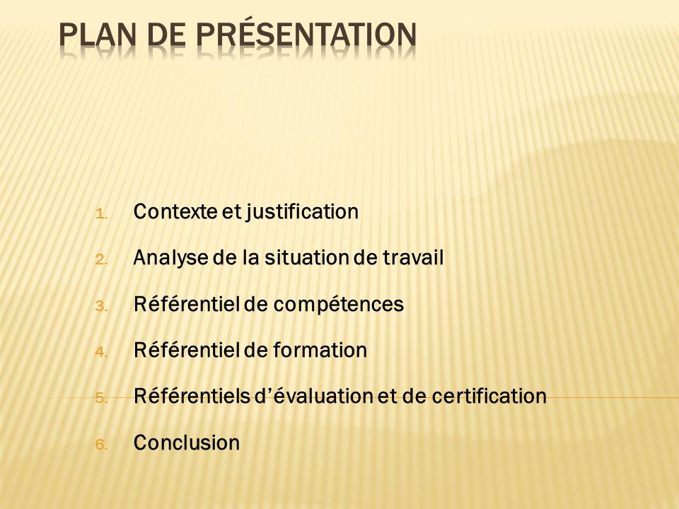 PLAN DE PRÉSENTATION Contexte et justification