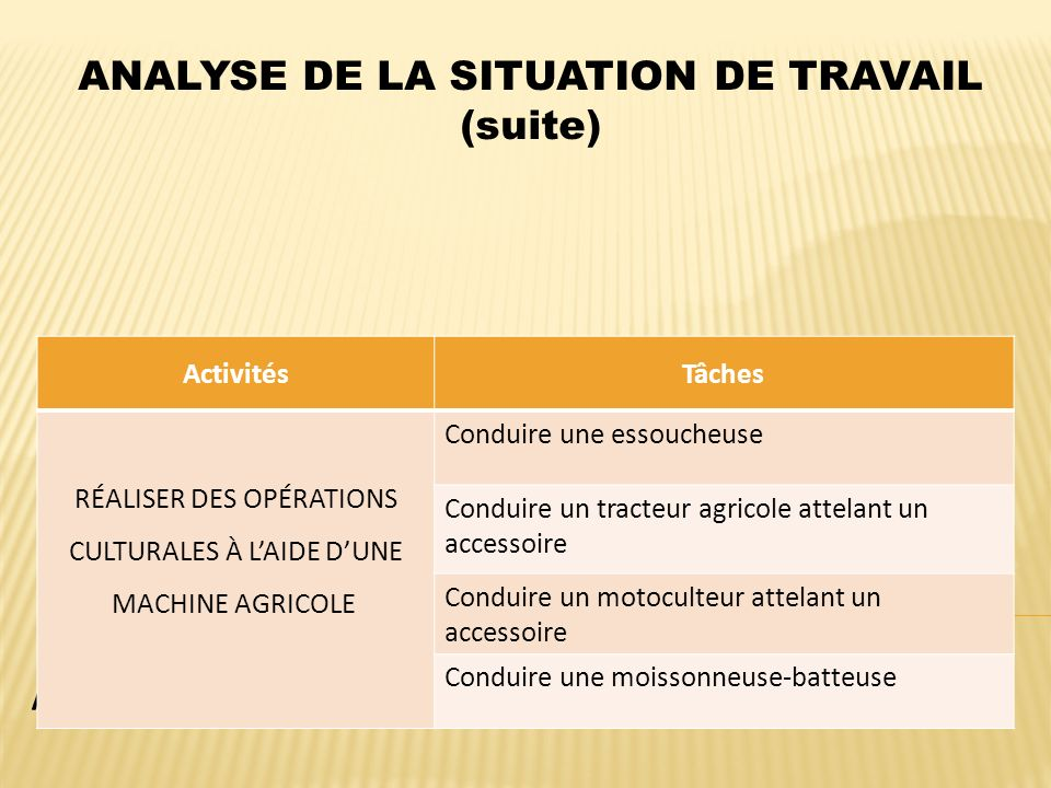 Activités et tâches du machiniste agricole